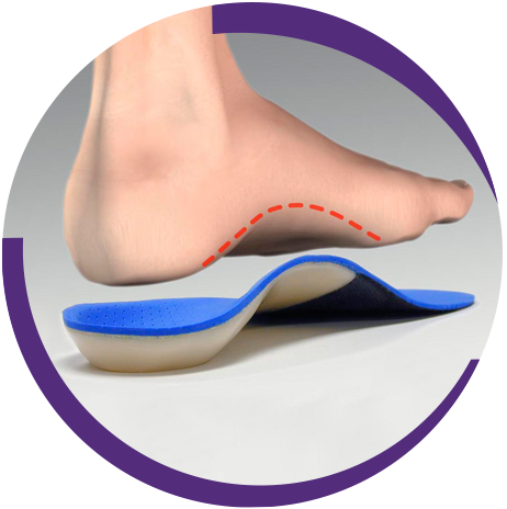 Functional Orthotics