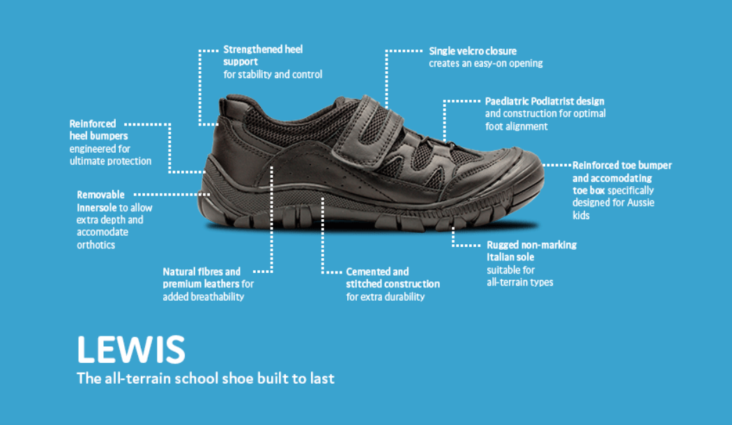 how-to-pick-school-shoes-podiatrist-melbourne